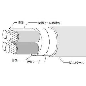 CV22SQ×4芯(600V)|nagamono-taroto