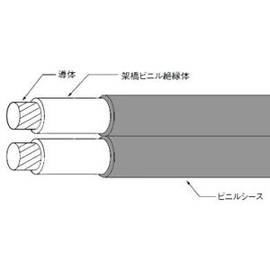 CVD22SQ×2芯(600V)|nagamono-taroto