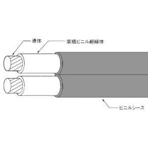 CVD250SQ×2芯(600V)|nagamono-taroto