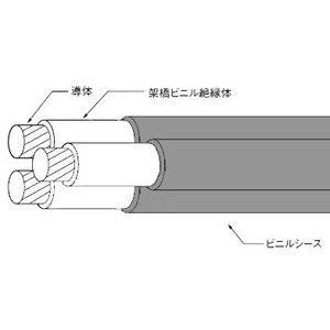 CVT22SQ×3芯(600V)|nagamono-taroto