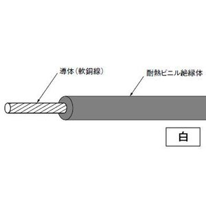HIV1.25SQ(長さ300m、白色)|nagamono-taroto
