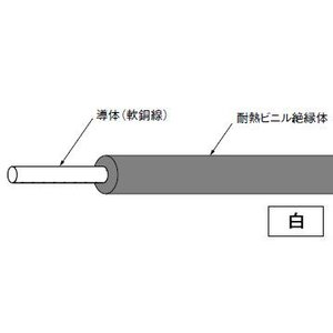 HIV1.6mm(長さ300m、白色)|nagamono-taroto