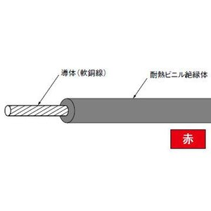 HIV3.5SQ(長さ300m、赤色)|nagamono-taroto