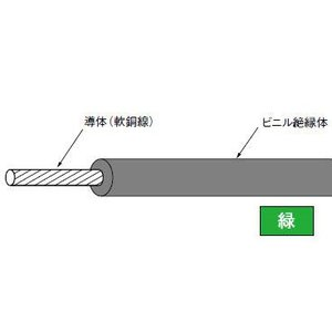 IV0.9SQ(長さ300m、緑色)|nagamono-taroto