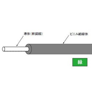 IV1.2mm(長さ300m、緑色)|nagamono-taroto