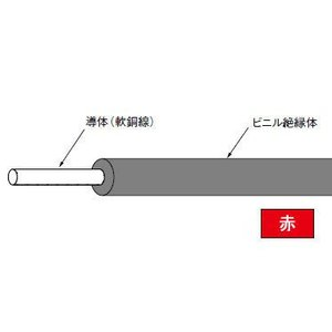 IV1.2mm(長さ300m、赤色)|nagamono-taroto