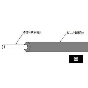 IV1.6mm(長さ300m、黒色)|nagamono-taroto