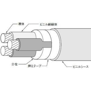 VVR5.5SQ×3芯|nagamono-taroto