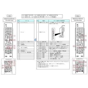 0106380534 シャープ(SHARP) テレビ用リモコン|naitodenki