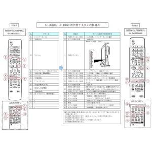 0126380068 シャープ(SHARP) テレビ用リモコン|naitodenki