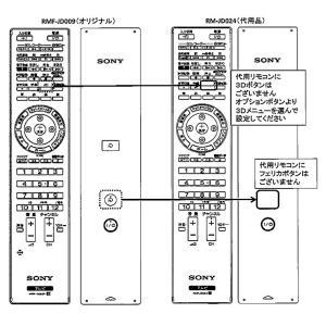 RMF-JD009 ソニー テレビ用リモコン|naitodenki