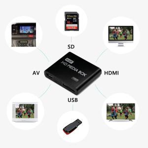 超小型マルチメディアプレーヤー車載用1920 * 1080P解像度 写真動画再生 簡単接続HDM AV出力 SD/USB 日本語対応|naivecanvas