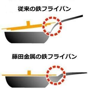 【日本製】 SUITO 匠の技 鉄フライパン 28cm IH対応 藤田金属 スイト 調理器具 鉄 フライパン nakagawa2030 04