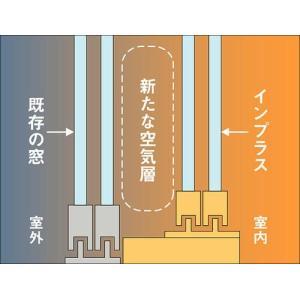 トステムインプラス 2枚引違い 単板ガラス仕様(標準) 二重窓・内窓を断熱・防音・防犯にDIYで取付け|nakasa|03