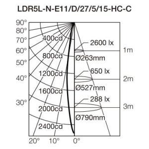 USHIO LED電球 ダイクロハロゲン形 Cシリーズ 2700K(電球色) 15°(狭角) JDR110V40W相当 E11 シングルコア nano1