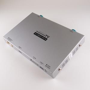 F54/F55/F56/F57 MINIの純正ナビ(ミニコネクト)に市販バックカメラが接続できるようになる!3inOne・インターフェース|naviokun