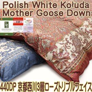 京都西川羽毛布団ポーランド産ホワイト・コーダ種マザーグース440DP|negokochi
