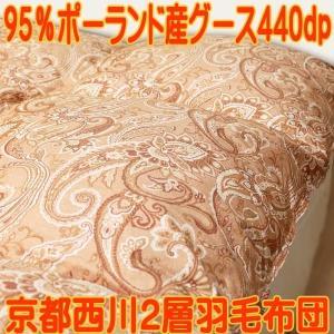 京都西川二層ダブルサイズ日本製羽毛布団95%440dpグースダウン|negokochi