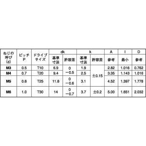 TRXタンパー(トラス小ねじ  5 X 15 鉄 ニッケル 【500本】|nejikuru|02