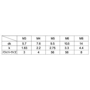 TRF 5−ロブ 梅花  3 X 8 ステンレス 生地 【100本】 nejikuru 02