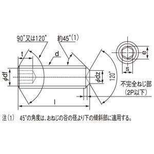 HS(TKS(東工舎(くぼみ先  5 X 15 鉄 生地 【500本入】 nejikuru 03