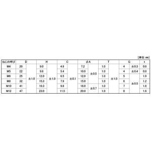 プレス蝶ボルト 5 X 8 鉄 三価ホワイト 【400本】|nejikuru|02