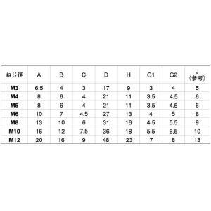 冷間蝶ボルト(R) 8 X 40 鉄 クロメート 【140本】|nejikuru|02