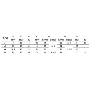 プレス蝶ボルト(三星 4 X 30 鉄 ユニクロ 【500本】|nejikuru|02
