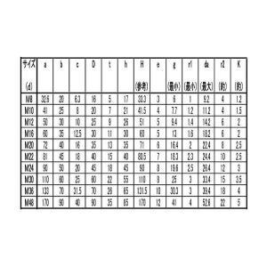 アイボルト(足長) ステンレス 生地  10X90 【パック商品 1本入】|nejikuru|02
