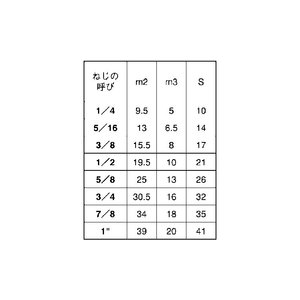 袋ナット(ウィット 5/8 鉄 生地 【80本】|nejikuru|02
