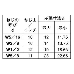 高ナット(ウィット3/8X14X50 鉄 三価ホワイト 【80本】|nejikuru|02