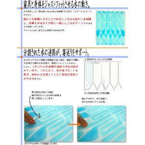 マットレス スマートスリープアクア シングル パラマウントベッド(日本製)|nekoronta|02
