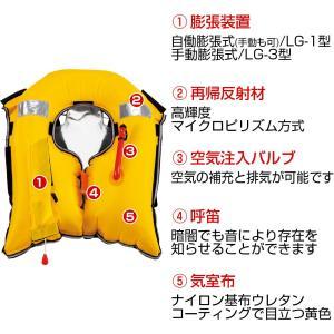 ライフジャケット 手動膨張式 首掛け型 オーシ...の詳細画像2