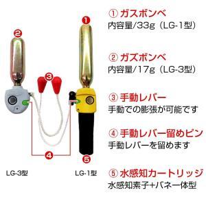 ライフジャケット 手動膨張式 首掛け型 オーシ...の詳細画像3