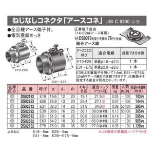 ■説明:ねじなし電線管をボックスに接続するための付属品です。 ■呼び:E19 ■材質:電気亜鉛メッキ...