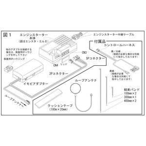 MITSUBASANKOWA ミツバサンコーワ エンスタオプション イモビ アダプター(スペアキータイプ) C308|newfrontier