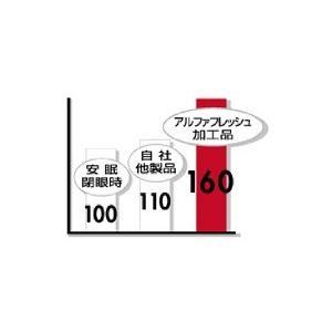 あったまり毛布  ピンク シングル 日本製 軽量で暖かい 送料無料|niconicogenkimura|05