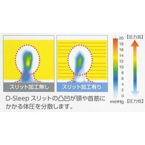 ブリヂストン 腰痛対策 「D-sleep」 ディースリープピロー 新感覚低反発枕 新発売記念送料無料 niconicogenkimura 08