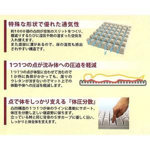 体圧分散高反発ウレタンマットレス「R&B」  腰痛対策 送料無料|niconicogenkimura|04