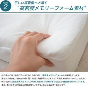 KANUDA カヌダ ブルーラベル アレグロ枕 単品 カヌダ枕 まくら マクラ 枕 nihontuuhan 05