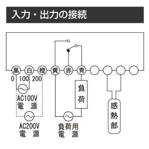 デジタル温度調節計 デジマック2000 DGP2121(パネル型)|nippo-store|02