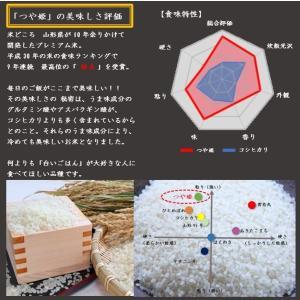 特別栽培米つや姫 (令和元年産)白米 20kg|nishiduka-farm|02