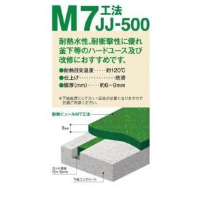 アイカピュール耐熱 JJ-500 24kg/セット|nitiyousakanemu