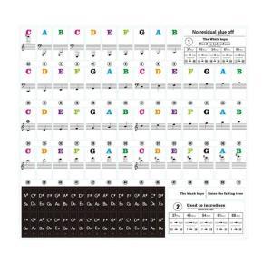 鍵盤キーボードステッカー88種類 ピアノ 音符シール 小学校 初心者 ピアノ練習 キーボード ステッカー 鍵盤ステッカー LB-49 nohohonlibre