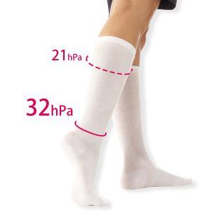 肌あたりやさしいサポート着圧ハイソックス 医療 クリニック 白 看護 介護 病院 靴下|nursery-y