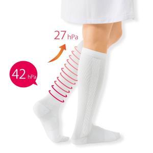 医療用 白  ソックス 看護 介護 病院 靴下 ナース 女性 6135 ふくらはぎテーピング&アーチパネル着圧ハイソックス |nursery-y