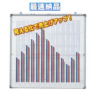 グラフボード/グラフ表示機 GH-313 (W905×H905)|oaks-net