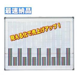グラフボード/グラフ表示機 GH-413 (W1205×H905)|oaks-net