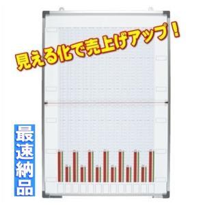 グラフボード/グラフ表示機 GH-213 (W605×H905)|oaks-net