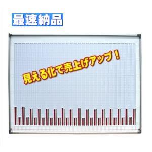 グラフボード/グラフ表示機 GH-231 (W1205×H905)|oaks-net